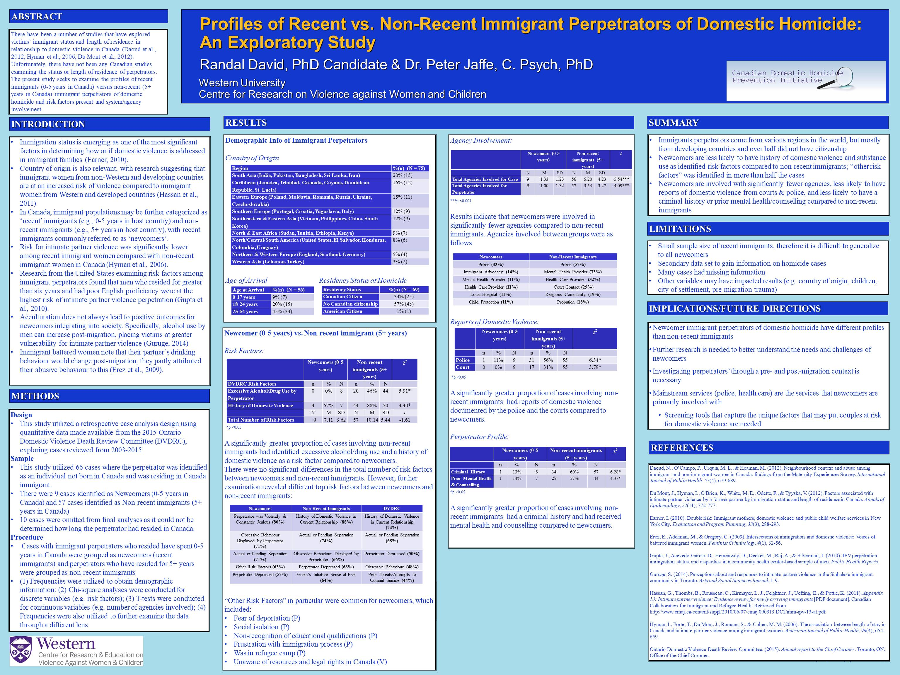 Profiles of Recent vs. Non-Recent Immigrant Perpetrators of Domestic Homicide: An Exploratory Study Poster