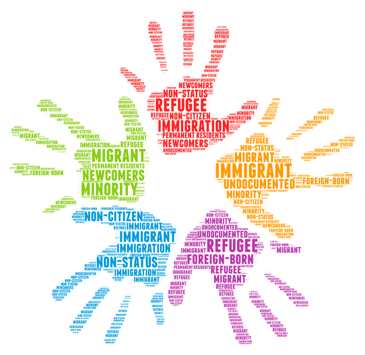 4 hands in circle made up of terms related to immigration